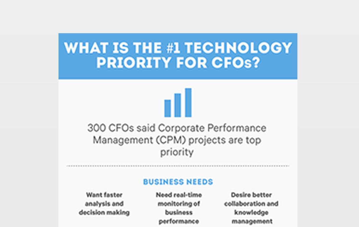 o9 Infographic